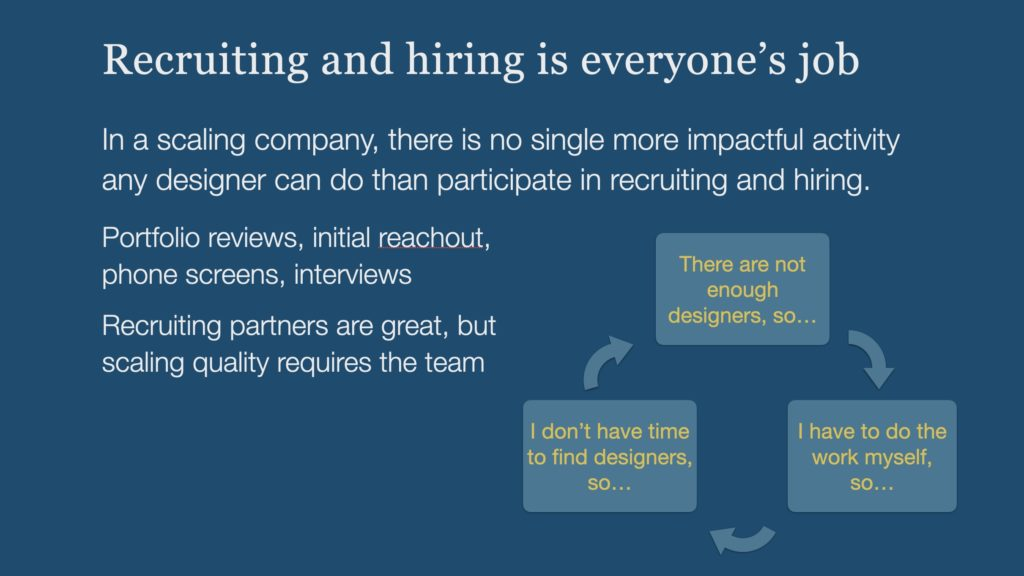 Recruiting and hiring slide