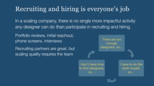 Recruiting and hiring slide